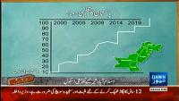 Raid 5th April 2014 by Ali Hashmi on Saturday at Dawn News