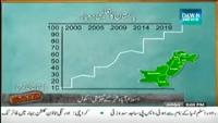 Raid 5th July 2014 by Ali Hashmi on Saturday at Dawn News