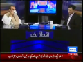 Nuqta e Nazar 7th August 2014 by Mujeeb Ur Rehman Shami on Thursday at Dunya News