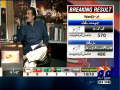 Khabar Naak 25th April 2015 by Aftab Iqbal on Saturday at Geo News