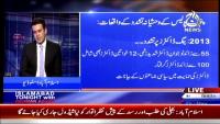 Islamabad Tonight 25th May 2015 by Rehman Azhar on Monday at Ajj News TV