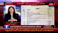 Tonight With Fareeha - 27th July 2015