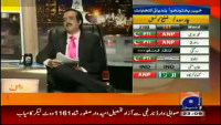 Khabar Naak - 30th July 2015
