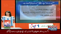 10PM With Nadia Mirza 26th August 2015