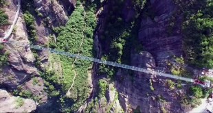 China Glass Bridge Are Not For Faint Hearted