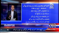 Islamabad Tonight 4th May 2015 by Rehman Azhar on Monday at Ajj News TV
