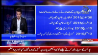 Islamabad Tonight 13th May 2015 by Rehman Azhar on Wednesday at Ajj News TV