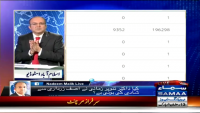 Nadeem Malik Live - 1st July 2015