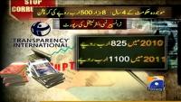 Big Corruption in Pakistan